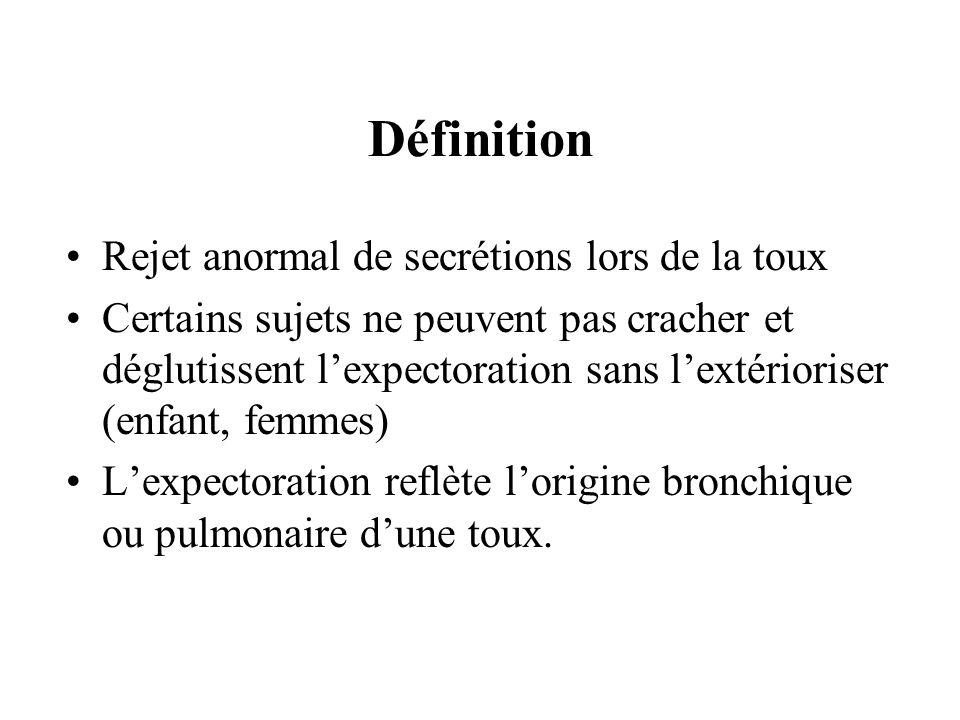 Définition Rejet anormal de secrétions lors de la toux Certains sujets ne peuvent pas cracher et déglutissent lexpectoration sans lextérioriser (enfan
