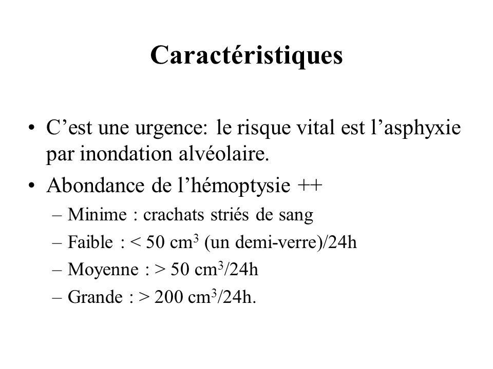 Cest une urgence: le risque vital est lasphyxie par inondation alvéolaire. Abondance de lhémoptysie ++ –Minime : crachats striés de sang –Faible : < 5