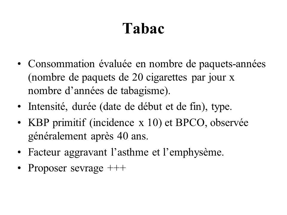 Tabac Consommation évaluée en nombre de paquets-années (nombre de paquets de 20 cigarettes par jour x nombre dannées de tabagisme). Intensité, durée (