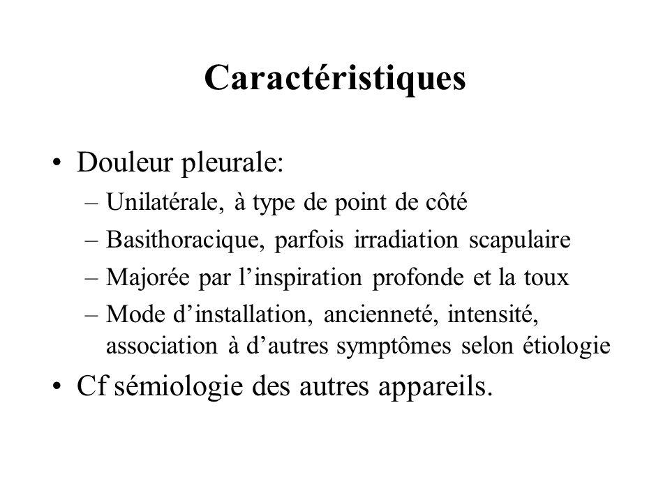 Caractéristiques Douleur pleurale: –Unilatérale, à type de point de côté –Basithoracique, parfois irradiation scapulaire –Majorée par linspiration pro