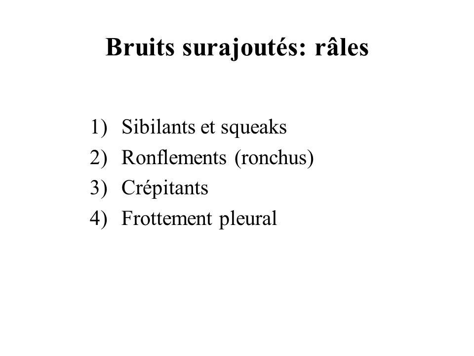1)Sibilants et squeaks 2)Ronflements (ronchus) 3)Crépitants 4)Frottement pleural Bruits surajoutés: râles