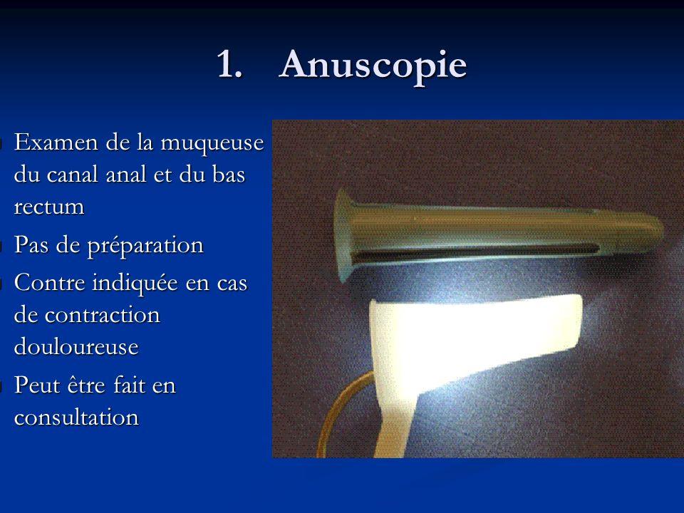 1.Anuscopie Examen de la muqueuse du canal anal et du bas rectum Examen de la muqueuse du canal anal et du bas rectum Pas de préparation Pas de prépar