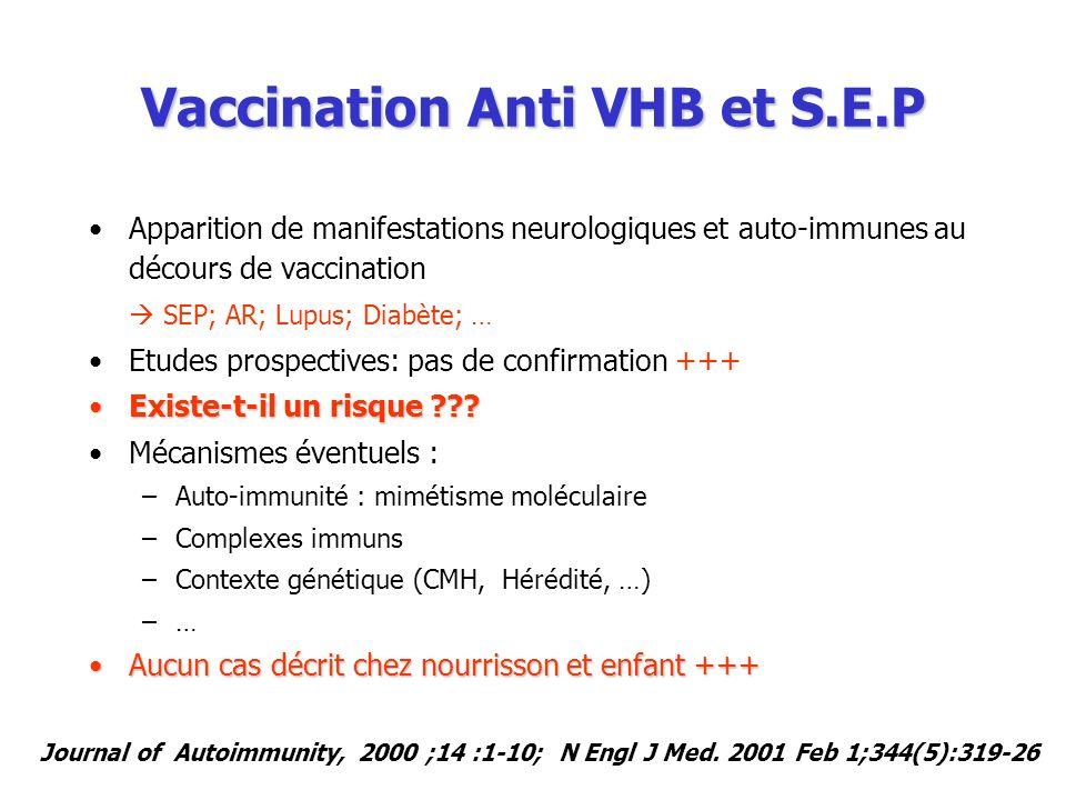 Apparition de manifestations neurologiques et auto-immunes au décours de vaccination SEP; AR; Lupus; Diabète; … Etudes prospectives: pas de confirmati
