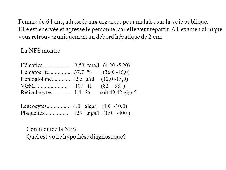 La NFS montre Hématies................... 3,53 tera/l (4,20 -5,20) Hématocrite................ 37,7 % (36,0 -46,0) Hémoglobine.............. 12,5 g/dl