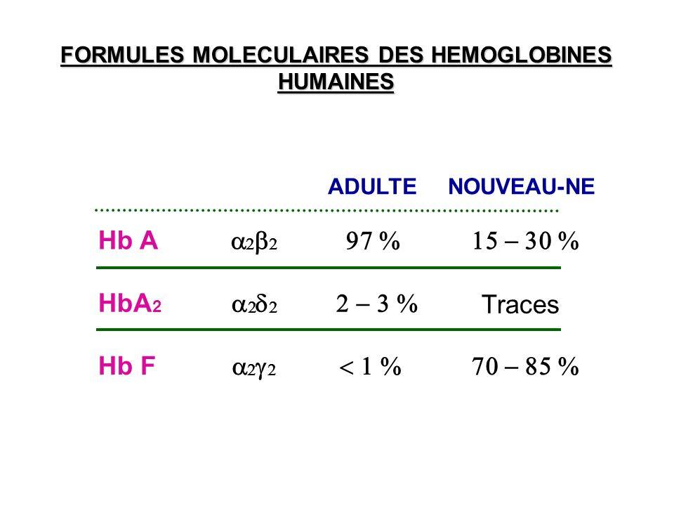 FORMULES MOLECULAIRES DES HEMOGLOBINES HUMAINES ADULTENOUVEAU-NE Hb A HbA 2 Traces Hb F