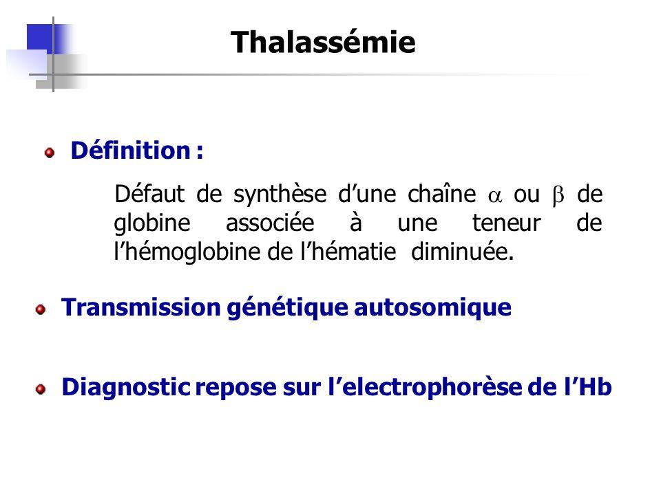 Thalassémie Définition : Défaut de synthèse dune chaîne ou de globine associée à une teneur de lhémoglobine de lhématie diminuée. Transmission génétiq
