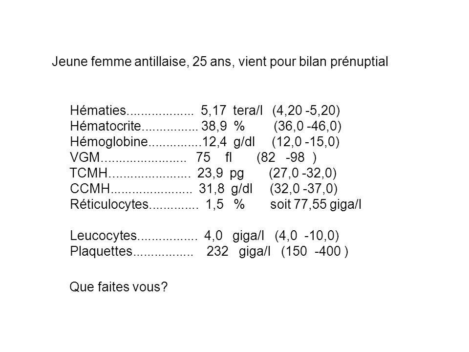 Hématies................... 5,17 tera/l (4,20 -5,20) Hématocrite................ 38,9 % (36,0 -46,0) Hémoglobine...............12,4 g/dl (12,0 -15,0)
