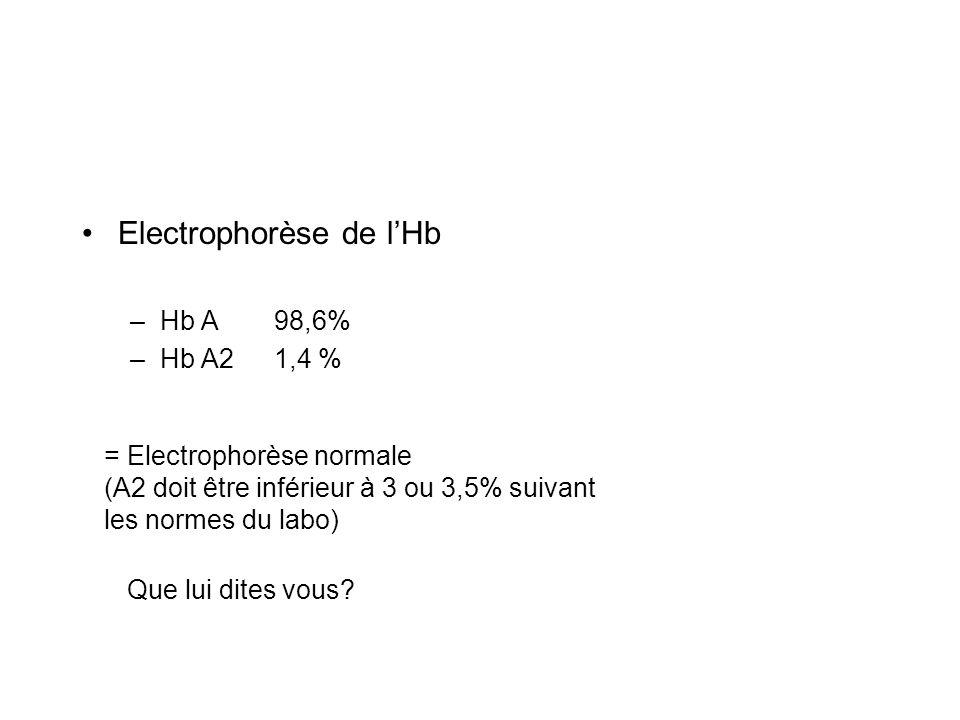 Electrophorèse de lHb –Hb A 98,6% –Hb A2 1,4 % = Electrophorèse normale (A2 doit être inférieur à 3 ou 3,5% suivant les normes du labo) Que lui dites
