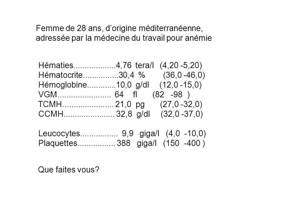 Hématies...................4,76 tera/l (4,20 -5,20) Hématocrite................30,4 % (36,0 -46,0) Hémoglobine.............10,0 g/dl (12,0 -15,0) VGM.