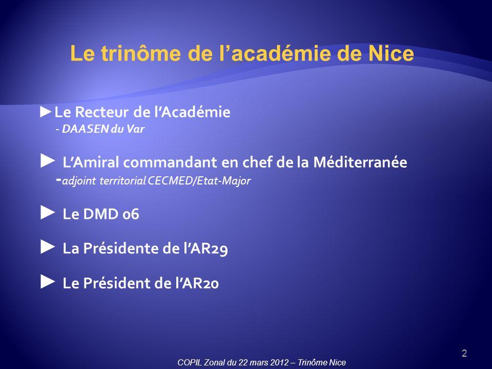 2 Le Recteur de lAcadémie - DAASEN du Var LAmiral commandant en chef de la Méditerranée - adjoint territorial CECMED/Etat-Major Le DMD 06 La Présidente de lAR29 Le Président de lAR20 Le trinôme de lacadémie de Nice COPIL Zonal du 22 mars 2012 – Trinôme Nice