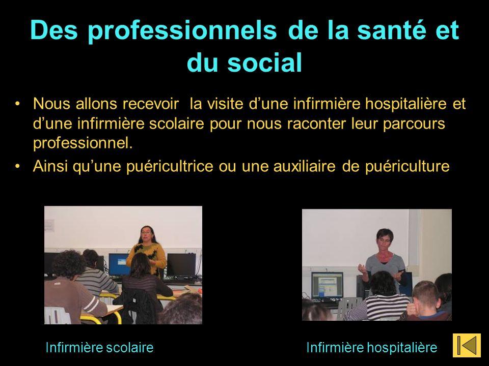 Des professionnels de la santé et du social Nous allons recevoir la visite dune infirmière hospitalière et dune infirmière scolaire pour nous raconter