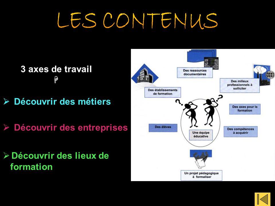 3 axes de travail Découvrir des métiers Découvrir des entreprises Découvrir des lieux de formation