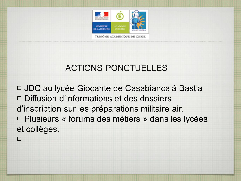 ACTIONS PONCTUELLES JDC au lycée Giocante de Casabianca à Bastia Diffusion dinformations et des dossiers dinscription sur les préparations militaire a