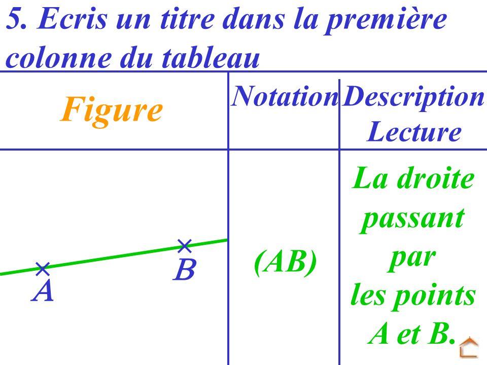 5. Ecris un titre dans la première colonne du tableau (AB) NotationDescription Lecture …………. La droite passant par les points A et B. Figure