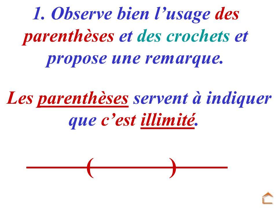 1. Observe bien lusage des parenthèses et des crochets et propose une remarque. Les parenthèses servent à indiquer que cest illimité. ()