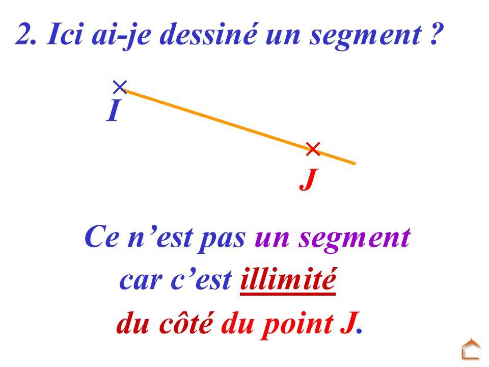 2. Ici ai-je dessiné un segment ? J I Ce nest pas un segment car cest illimité du côté du point J.