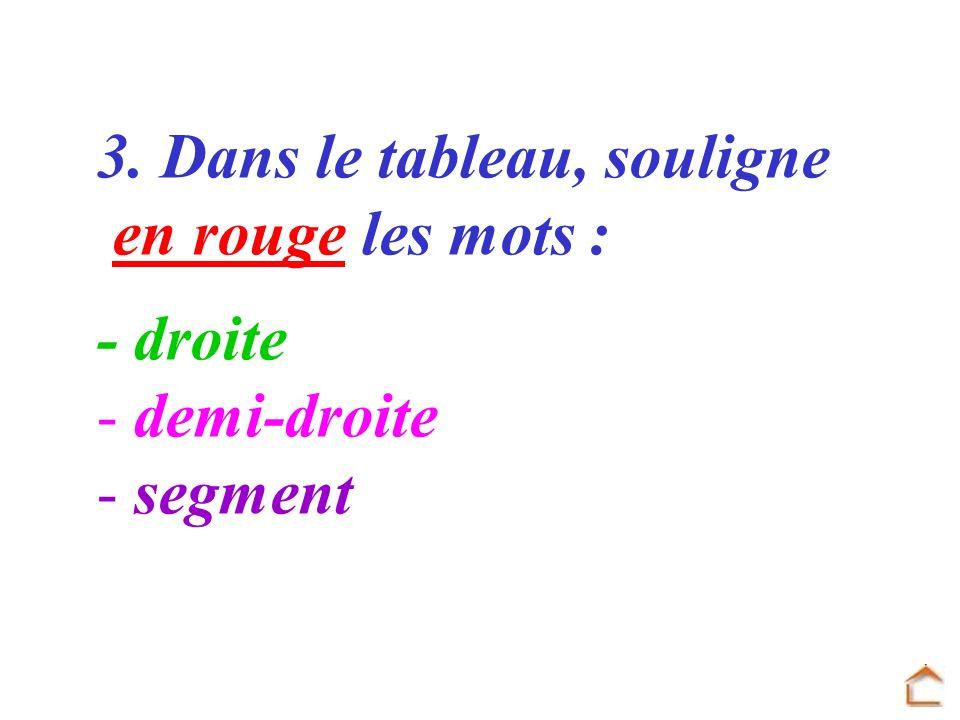 3. Dans le tableau, souligne en rouge les mots : - droite - demi-droite - segment