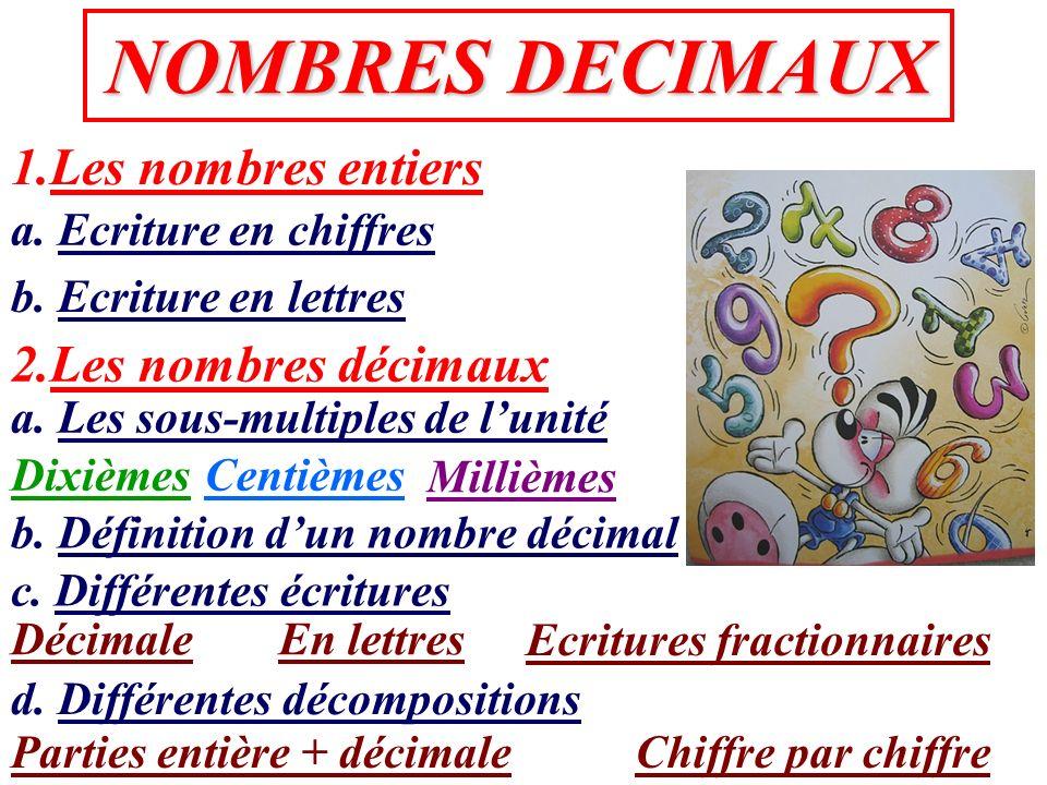 NOMBRES DECIMAUX 1.Les nombres entiers a. Ecriture en chiffres b. Ecriture en lettres 2.Les nombres décimaux a. Les sous-multiples de lunité b. Défini