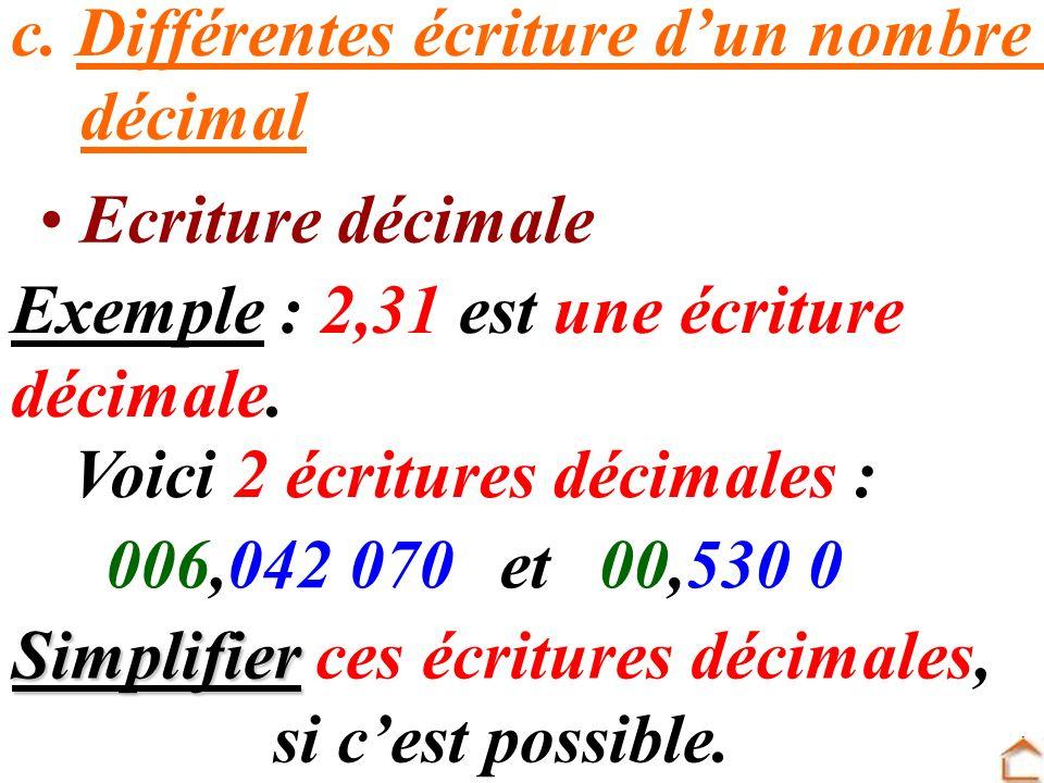 c. Différentes écriture dun nombre décimal Exemple : 2,31 est une écriture décimale. Voici 2 écritures décimales : 006,042 070et00,530 0 Simplifier Si