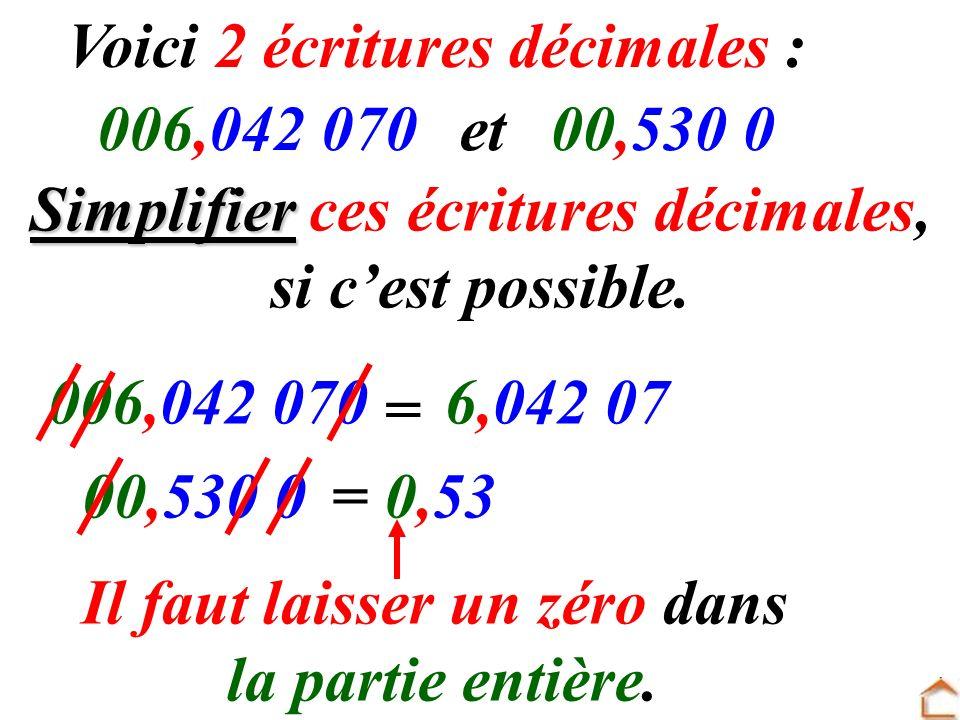 Voici 2 écritures décimales : 006,042 070et00,530 0 Simplifier Simplifier ces écritures décimales, si cest possible. 006,042 070 = 00,530 0= 6,042 07