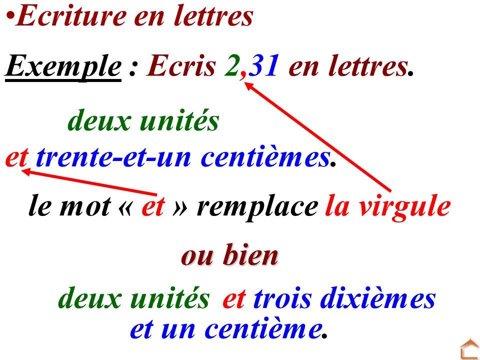 Ecriture en lettres Exemple : Ecris 2,31 en lettres. deux unités le mot « et » et trente-et-un centièmes. remplace la virgule ou bien deux unitéset tr