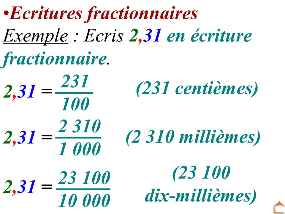 Ecritures fractionnaires Exemple : Ecris 2,31 en écriture fractionnaire. 2,31 = 231 100 (231 centièmes) 2,31 = 2 310 1 000 (2 310 millièmes) 2,31 = 23