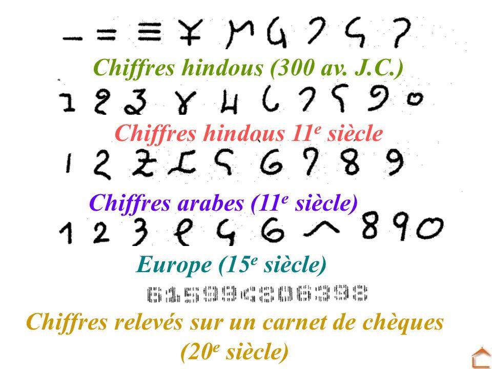 Chiffres hindous 11 e siècle Chiffres hindous (300 av. J.C.) Chiffres arabes (11 e siècle) Europe (15 e siècle) Chiffres relevés sur un carnet de chèq