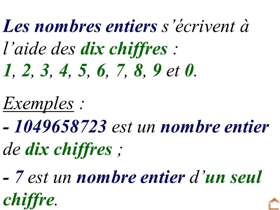 Les nombres entiers sécrivent à laide des dix chiffres : 1, 2, 3, 4, 5, 6, 7, 8, 9 Exemples : - 7 est un nombre entier dun seul chiffre. - 1049658723