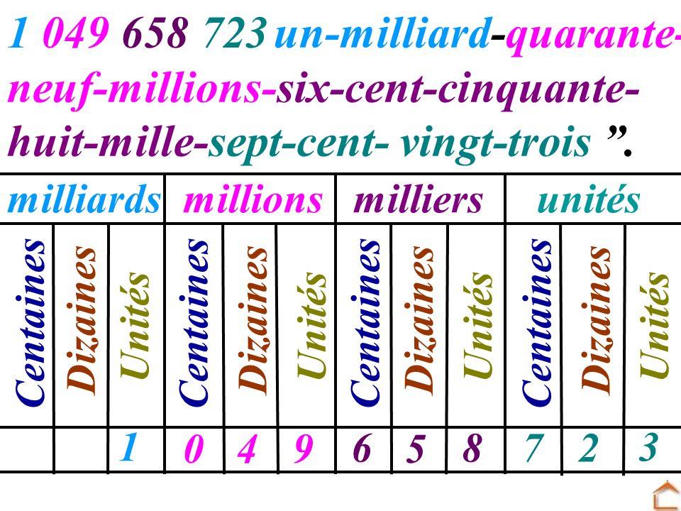 Remarque : La position d un chiffre Exemple : Dans 1 049 658 723,le de millions.