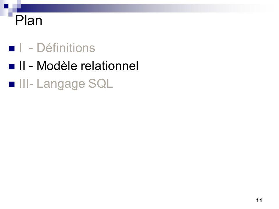 11 Plan I - Définitions II - Modèle relationnel III- Langage SQL