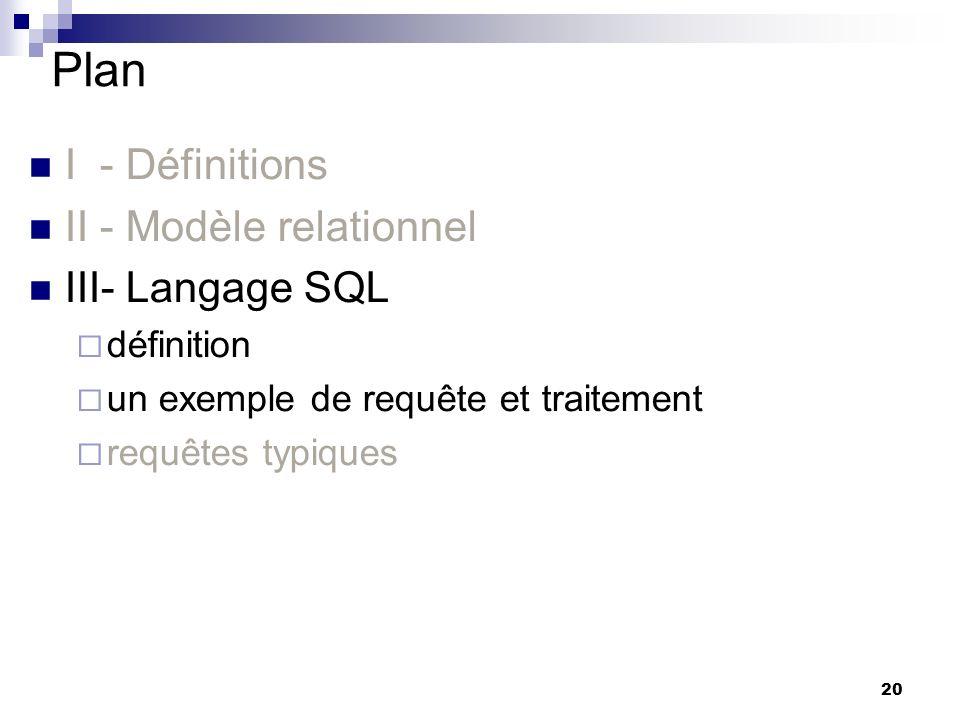 20 Plan I - Définitions II - Modèle relationnel III- Langage SQL définition un exemple de requête et traitement requêtes typiques