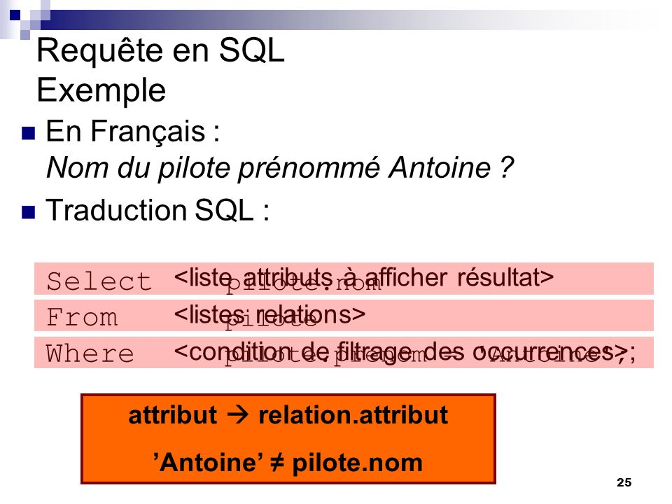 25 Requête en SQL Exemple En Français : Nom du pilote prénommé Antoine ? Traduction SQL : Select From Where pilote.nom pilote pilote.prenom = 'Antoine