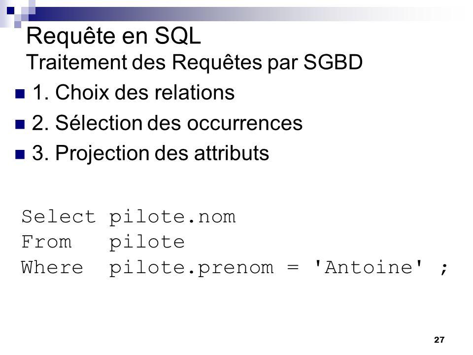 27 Requête en SQL Traitement des Requêtes par SGBD 1. Choix des relations 2. Sélection des occurrences 3. Projection des attributs Select pilote.nom F