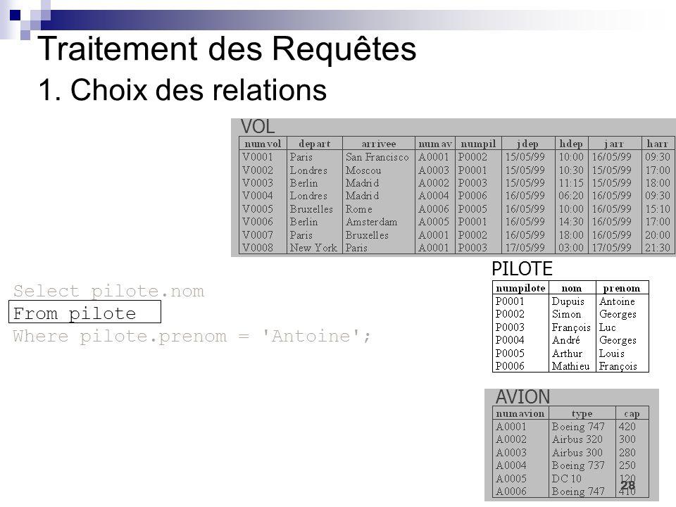 28 Traitement des Requêtes 1. Choix des relations Select pilote.nom From pilote Where pilote.prenom = 'Antoine'; VOL PILOTE AVION