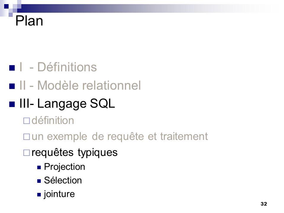 32 Plan I - Définitions II - Modèle relationnel III- Langage SQL définition un exemple de requête et traitement requêtes typiques Projection Sélection jointure