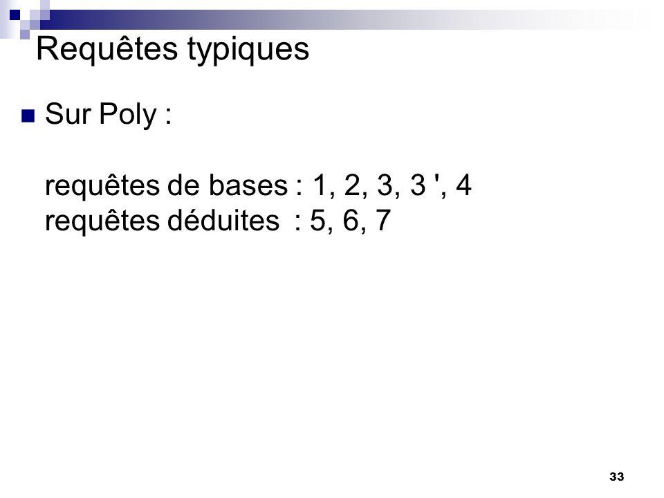 33 Requêtes typiques Sur Poly : requêtes de bases : 1, 2, 3, 3 , 4 requêtes déduites : 5, 6, 7