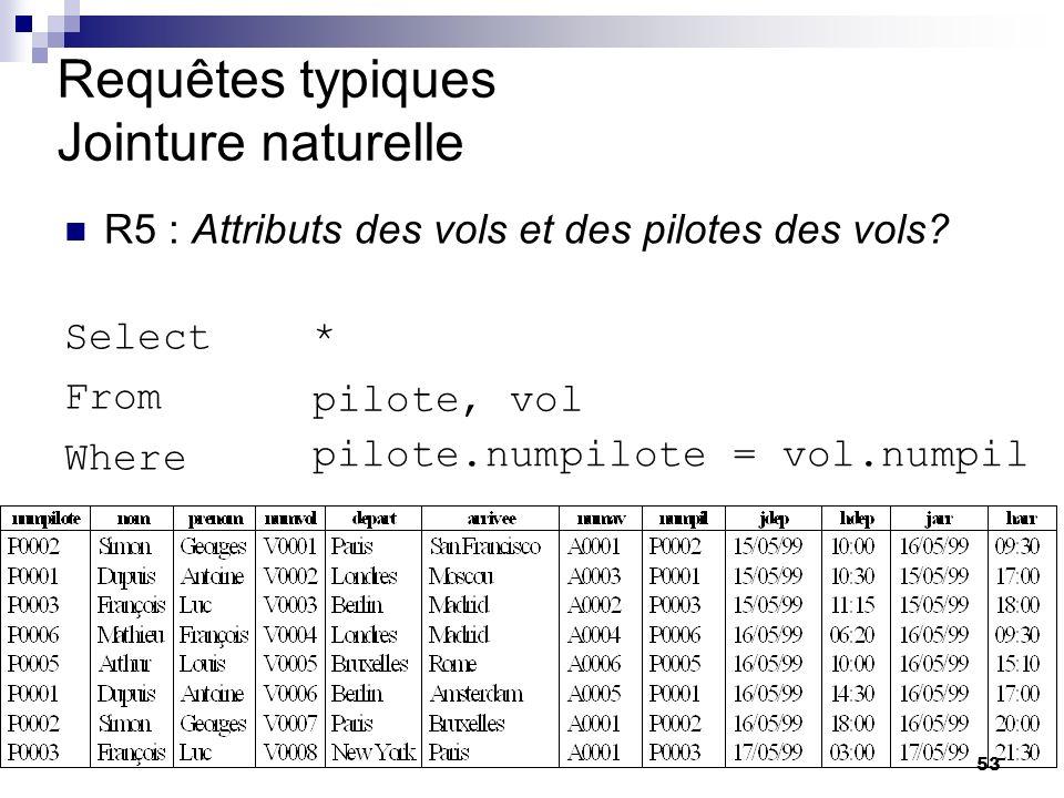 53 Requêtes typiques Jointure naturelle R5 : Attributs des vols et des pilotes des vols? Select From Where pilote, vol * pilote.numpilote = vol.numpil