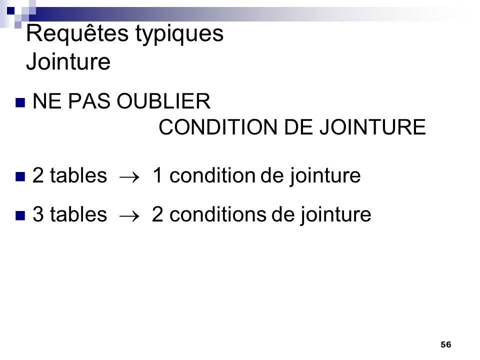 56 Requêtes typiques Jointure NE PAS OUBLIER CONDITION DE JOINTURE 2 tables 1 condition de jointure 3 tables 2 conditions de jointure