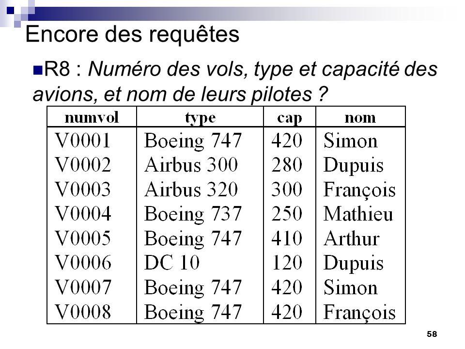 58 Encore des requêtes R8 : Numéro des vols, type et capacité des avions, et nom de leurs pilotes ?