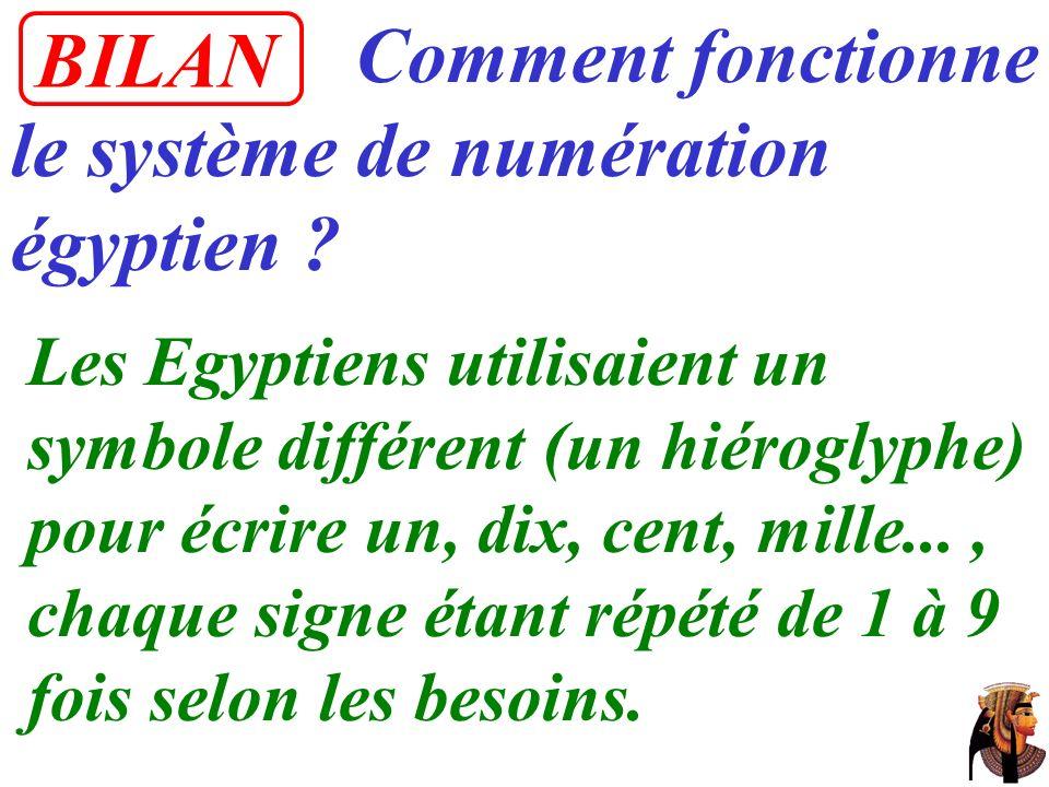 Comment fonctionne le système de numération égyptien ? Les Egyptiens utilisaient un symbole différent (un hiéroglyphe) pour écrire un, dix, cent, mill