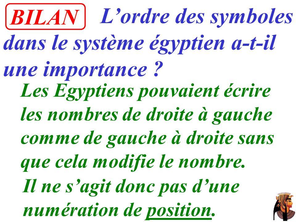 Lordre des symboles dans le système égyptien a-t-il une importance ? BILAN Les Egyptiens pouvaient écrire les nombres de droite à gauche comme de gauc