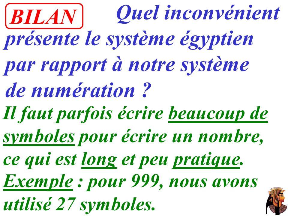 Quel inconvénient présente le système égyptien par rapport à notre système de numération ? BILAN Il faut parfois écrire beaucoup de symboles pour écri