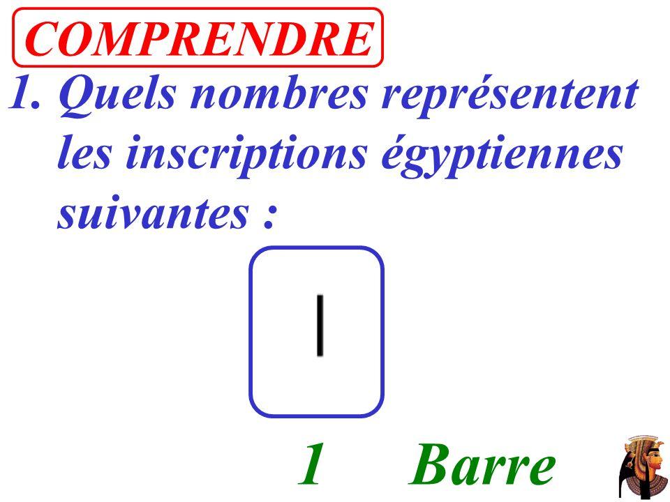 1. Quels nombres représentent les inscriptions égyptiennes suivantes : …… Barre1 COMPRENDRE