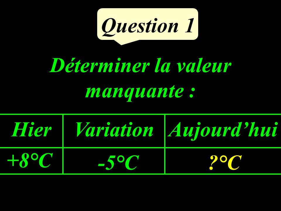 Déterminer la valeur manquante : Question 1 HierVariationAujourdhui +8°C -5°C?°C