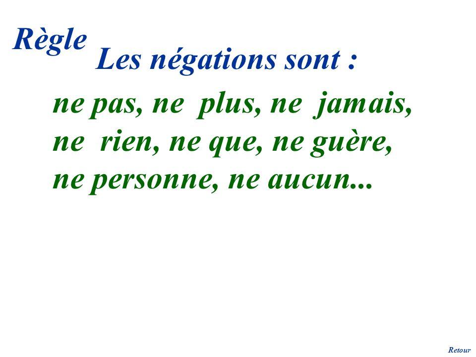 Règle Retour Les négations sont : ne pas, ne plus, ne jamais, ne rien, ne que, ne guère, ne personne, ne aucun...