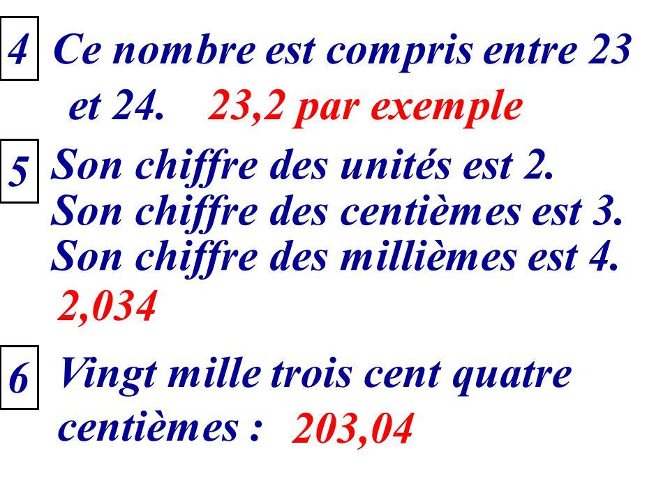Vingt mille trois cent quatre centièmes : 4 23,2 par exemple Son chiffre des unités est 2. Son chiffre des centièmes est 3. Son chiffre des millièmes