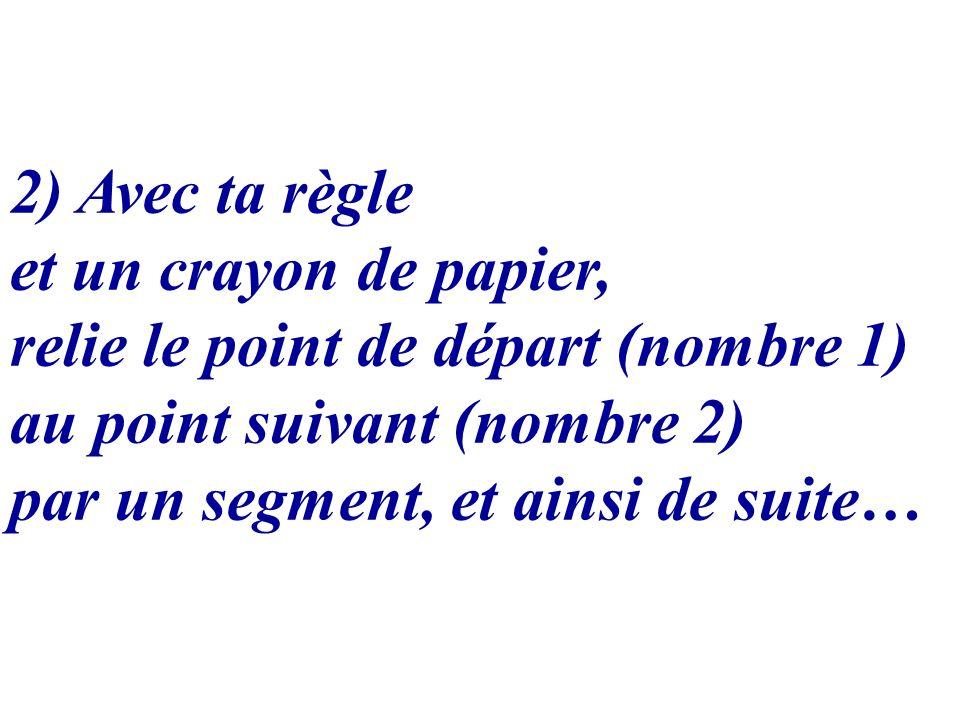 2) Avec ta règle et un crayon de papier, relie le point de départ (nombre 1) au point suivant (nombre 2) par un segment, et ainsi de suite…