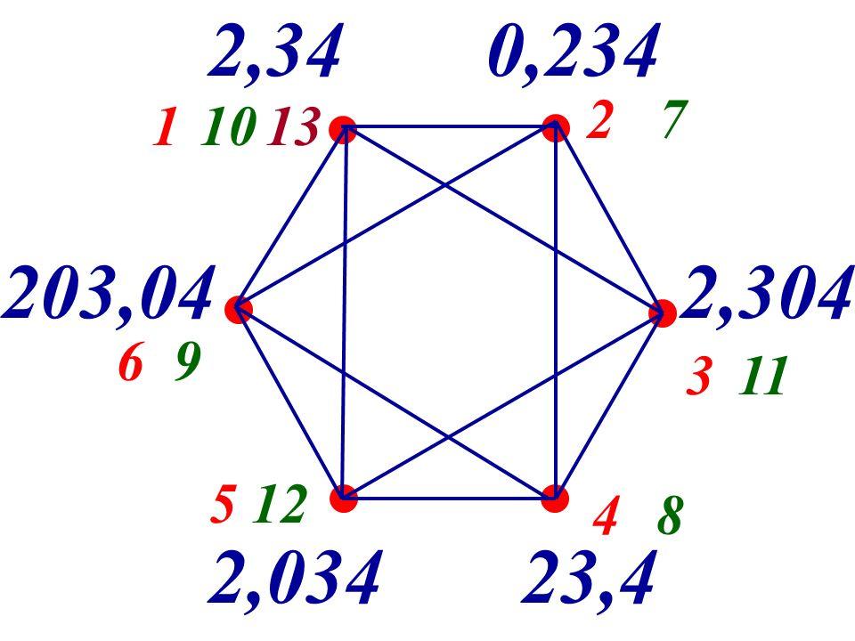 10 2,340,234 2,304 23,42,034 203,04 1 2 3 4 5 6 7 8 9 11 12 13