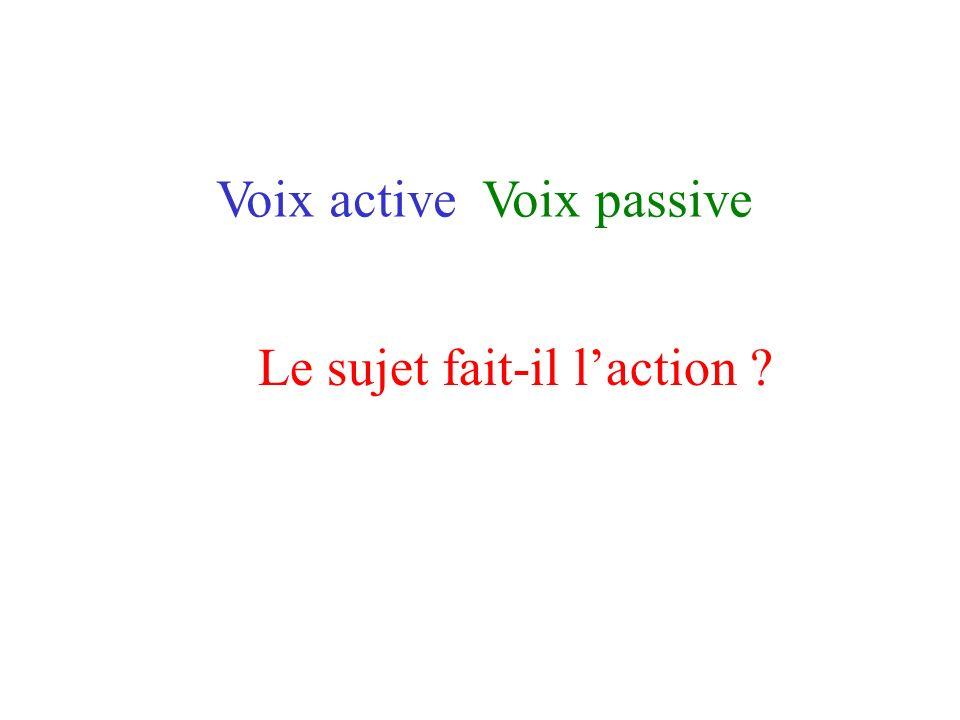 Voix active Voix passive Le sujet fait-il laction ?