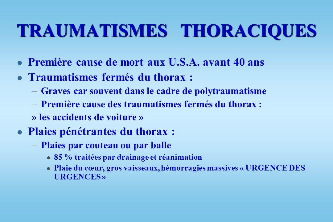TRAUMATISMES THORACIQUES J.F.AZORIN J.F.AZORIN Hôpital AVICENNE - UNIVERSITE PARIS XIII aaaaa: